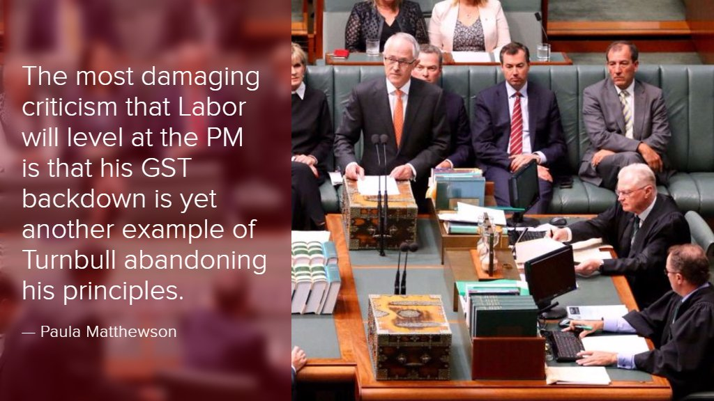 Whether he keeps the GST or ditches it, Turnbull is in politicaltrouble